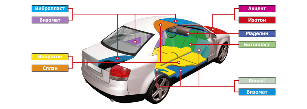 Звукоизоляция авто материалы